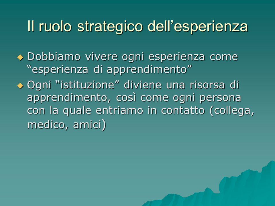 Il ruolo strategico dellesperienza Dobbiamo vivere ogni esperienza come esperienza di apprendimento Dobbiamo vivere ogni esperienza come esperienza di