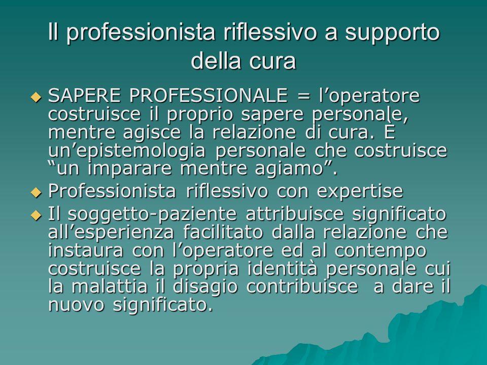 Il professionista riflessivo a supporto della cura SAPERE PROFESSIONALE = loperatore costruisce il proprio sapere personale, mentre agisce la relazion