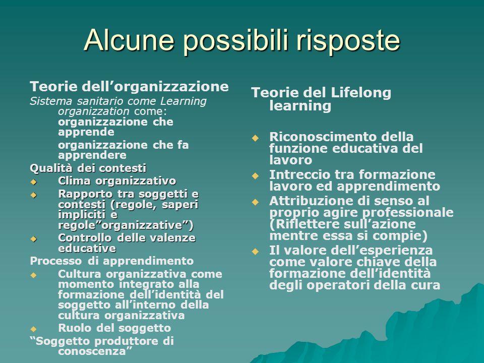 Alcune possibili risposte Teorie dellorganizzazione Sistema sanitario come Learning organizzation come: organizzazione che apprende organizzazione che