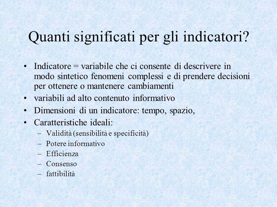 Quanti significati per gli indicatori? Indicatore = variabile che ci consente di descrivere in modo sintetico fenomeni complessi e di prendere decisio