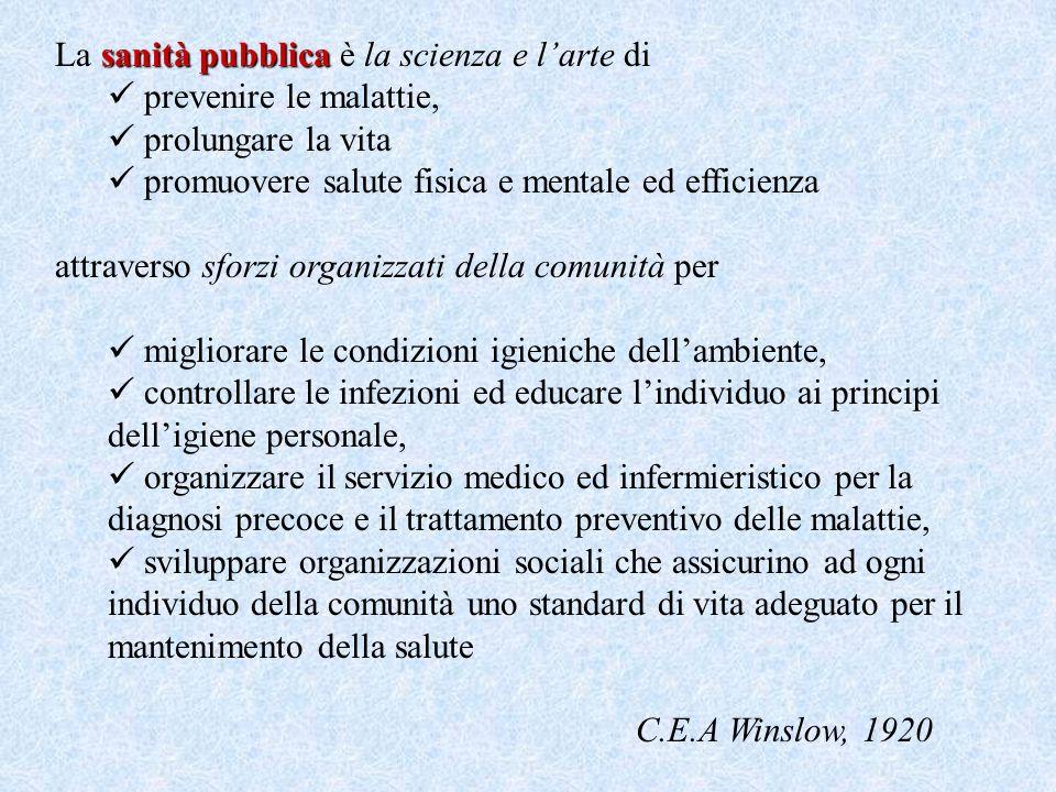 sanità pubblica La sanità pubblica è la scienza e larte di prevenire le malattie, prolungare la vita promuovere salute fisica e mentale ed efficienza