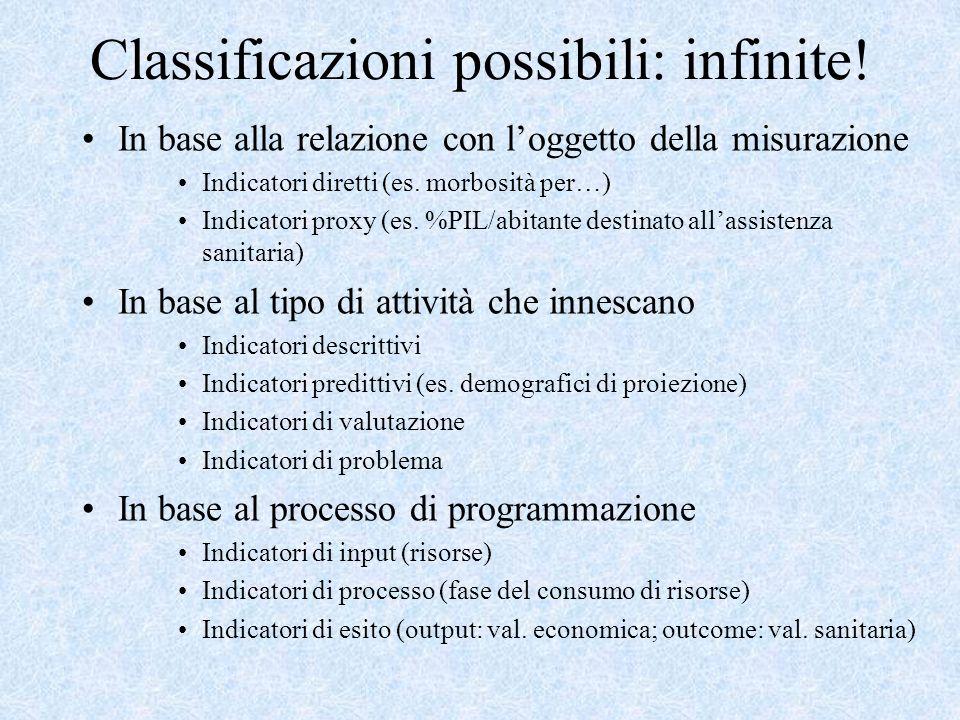 Classificazioni possibili: infinite! In base alla relazione con loggetto della misurazione Indicatori diretti (es. morbosità per…) Indicatori proxy (e
