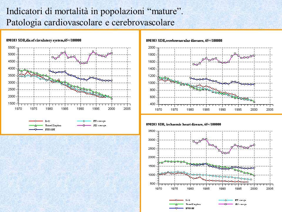 Indicatori di mortalità in popolazioni mature. Patologia cardiovascolare e cerebrovascolare