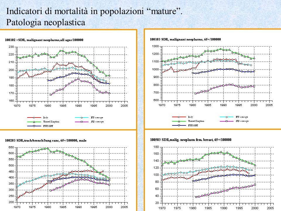 Indicatori di mortalità in popolazioni mature. Patologia neoplastica