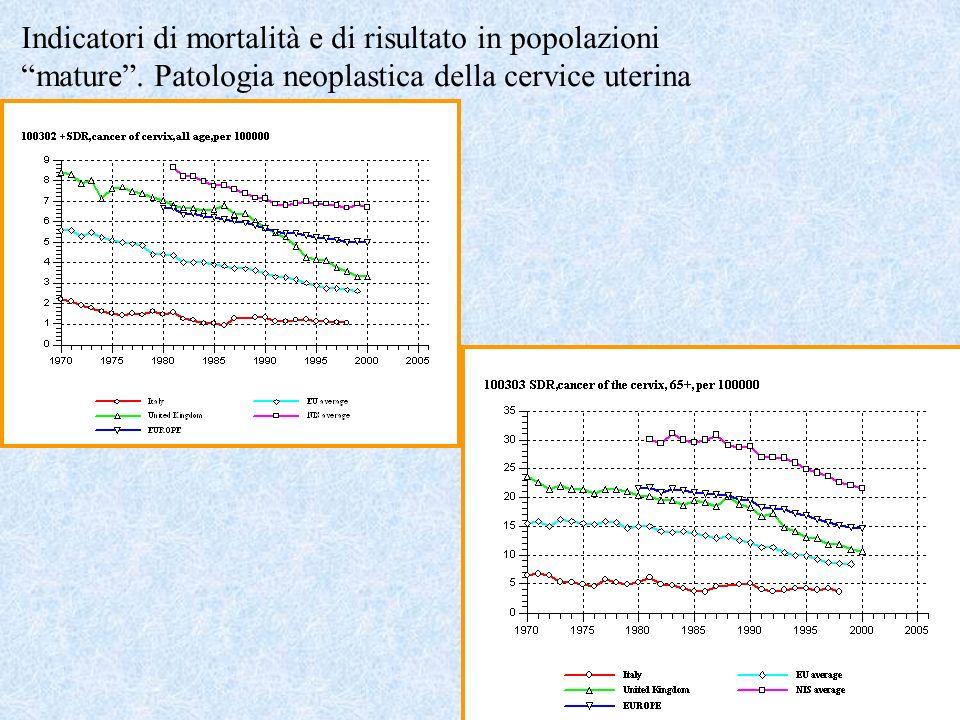 Indicatori di mortalità e di risultato in popolazioni mature. Patologia neoplastica della cervice uterina