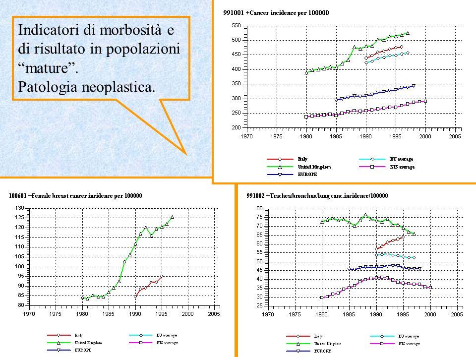 Indicatori di morbosità e di risultato in popolazioni mature. Patologia neoplastica.