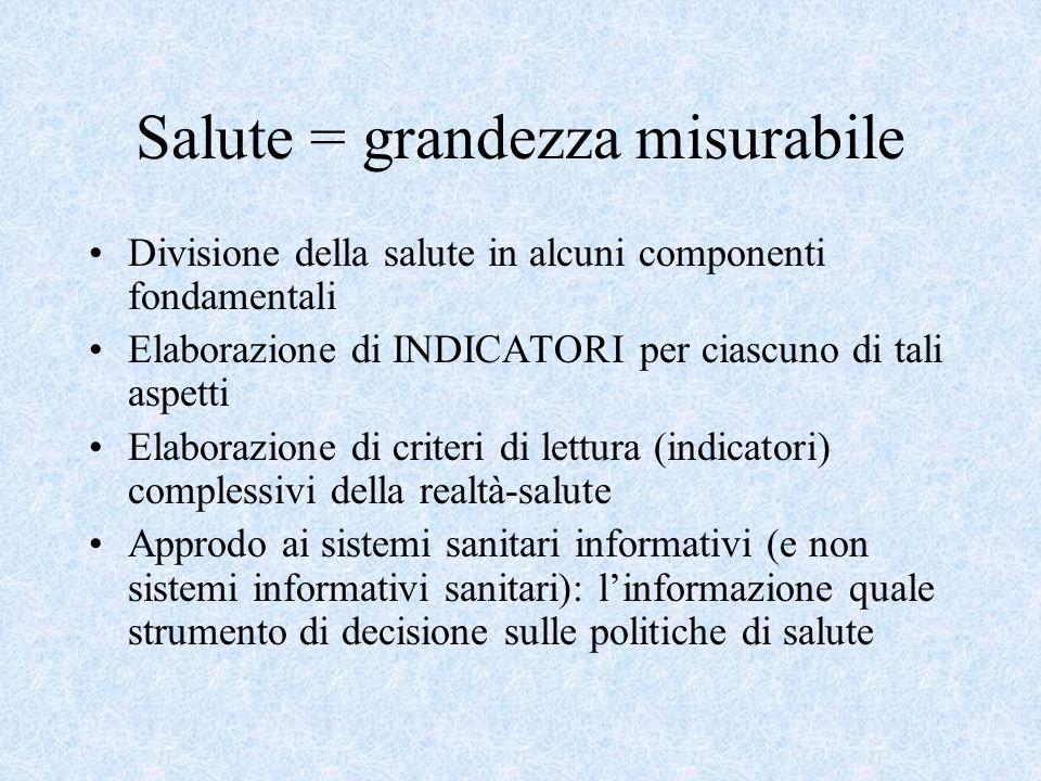 Salute = grandezza misurabile Divisione della salute in alcuni componenti fondamentali Elaborazione di INDICATORI per ciascuno di tali aspetti Elabora