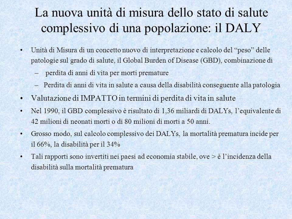 La nuova unità di misura dello stato di salute complessivo di una popolazione: il DALY Unità di Misura di un concetto nuovo di interpretazione e calco