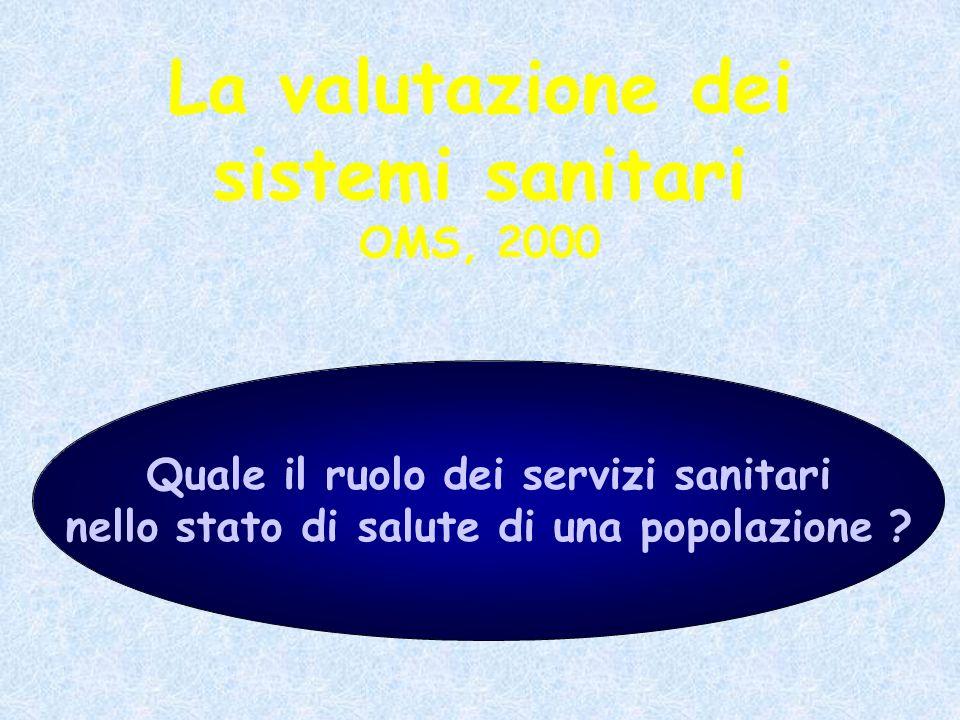 La valutazione dei sistemi sanitari OMS, 2000 Quale il ruolo dei servizi sanitari nello stato di salute di una popolazione ?