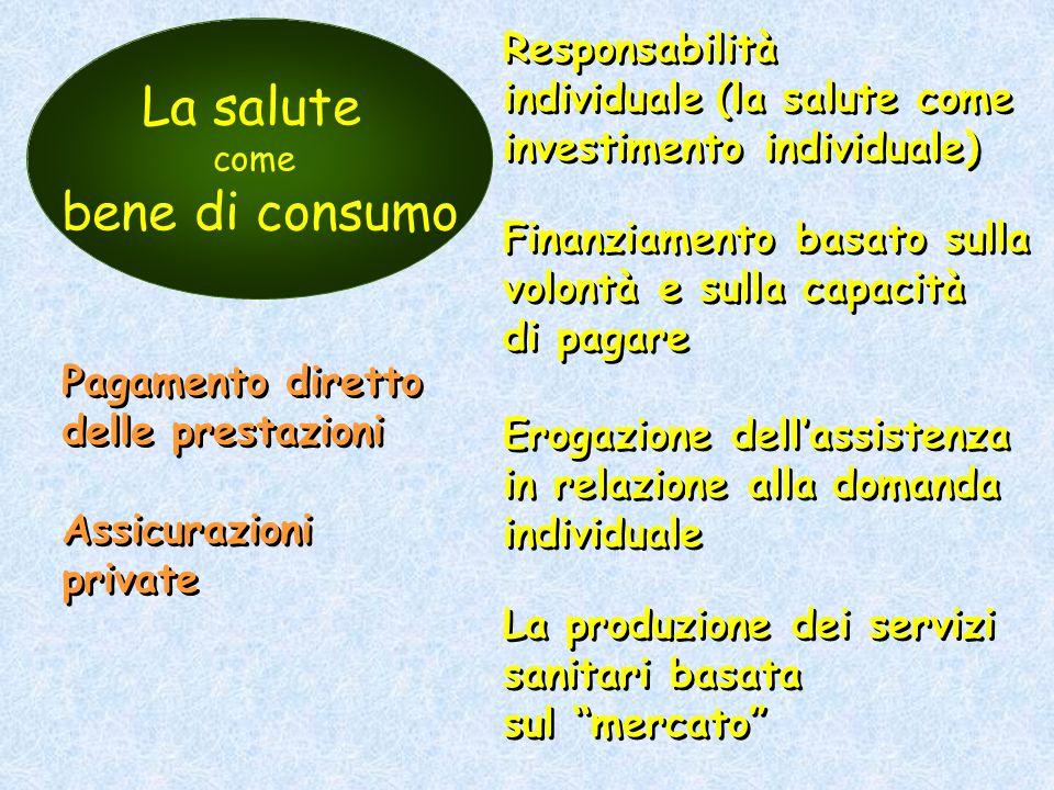 La salute come bene di consumo Responsabilità individuale (la salute come investimento individuale) Finanziamento basato sulla volontà e sulla capacit