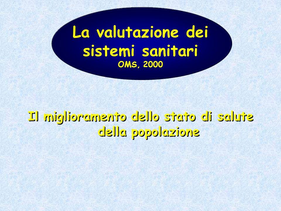 La valutazione dei sistemi sanitari OMS, 2000 Il miglioramento dello stato di salute della popolazione Il miglioramento dello stato di salute della po