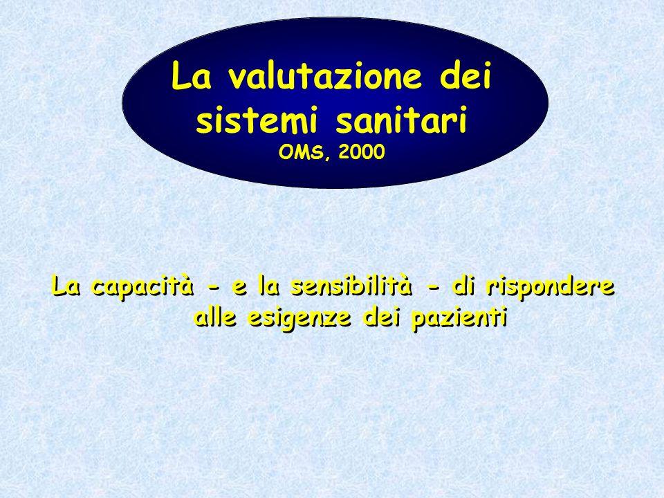 La valutazione dei sistemi sanitari OMS, 2000 La capacità - e la sensibilità - di rispondere alle esigenze dei pazienti La capacità - e la sensibilità