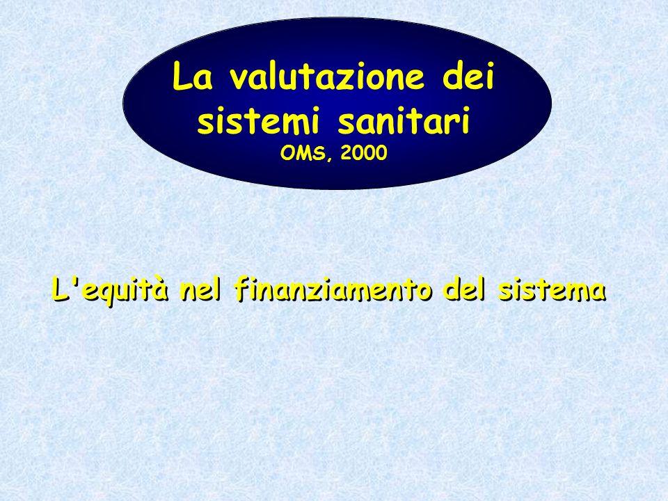 La valutazione dei sistemi sanitari OMS, 2000 L'equità nel finanziamento del sistema