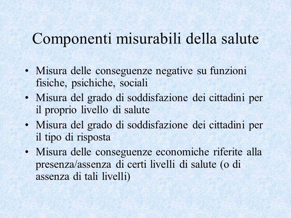 I PASSI PER LATTUAZIONE DI UN INTERVENTO DI PREVENZIONE 2.