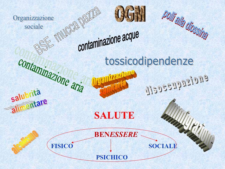 SALUTE BENESSERE FISICO PSICHICO SOCIALE