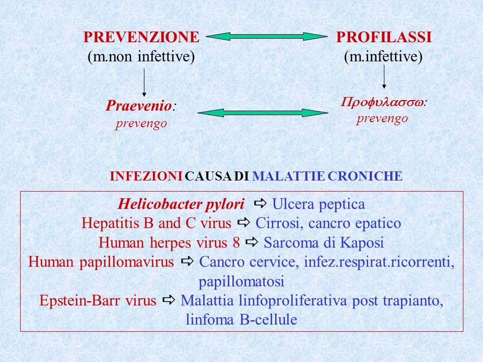 PREVENZIONE (m.non infettive) PROFILASSI (m.infettive) Helicobacter pylori Ulcera peptica Hepatitis B and C virus Cirrosi, cancro epatico Human herpes