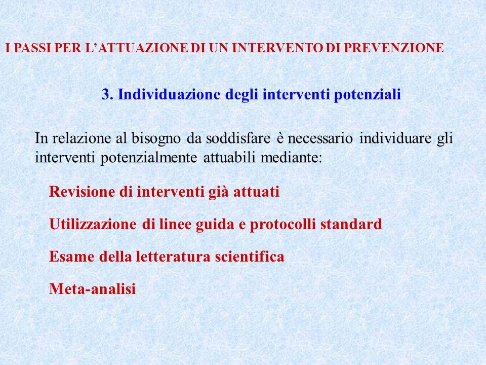 I PASSI PER LATTUAZIONE DI UN INTERVENTO DI PREVENZIONE 3. Individuazione degli interventi potenziali In relazione al bisogno da soddisfare è necessar