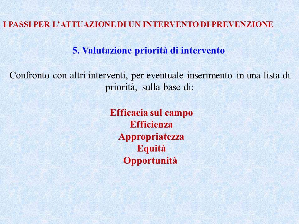 I PASSI PER LATTUAZIONE DI UN INTERVENTO DI PREVENZIONE 5. Valutazione priorità di intervento Confronto con altri interventi, per eventuale inseriment