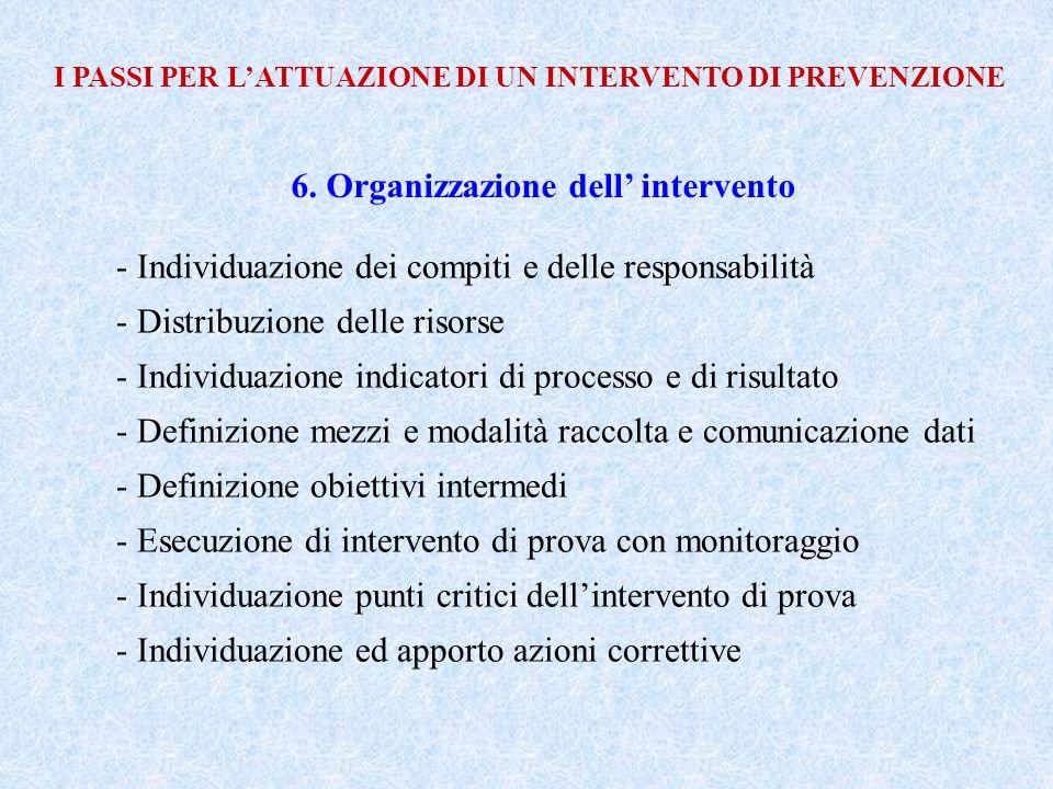 I PASSI PER LATTUAZIONE DI UN INTERVENTO DI PREVENZIONE 6. Organizzazione dell intervento - Individuazione dei compiti e delle responsabilità - Distri