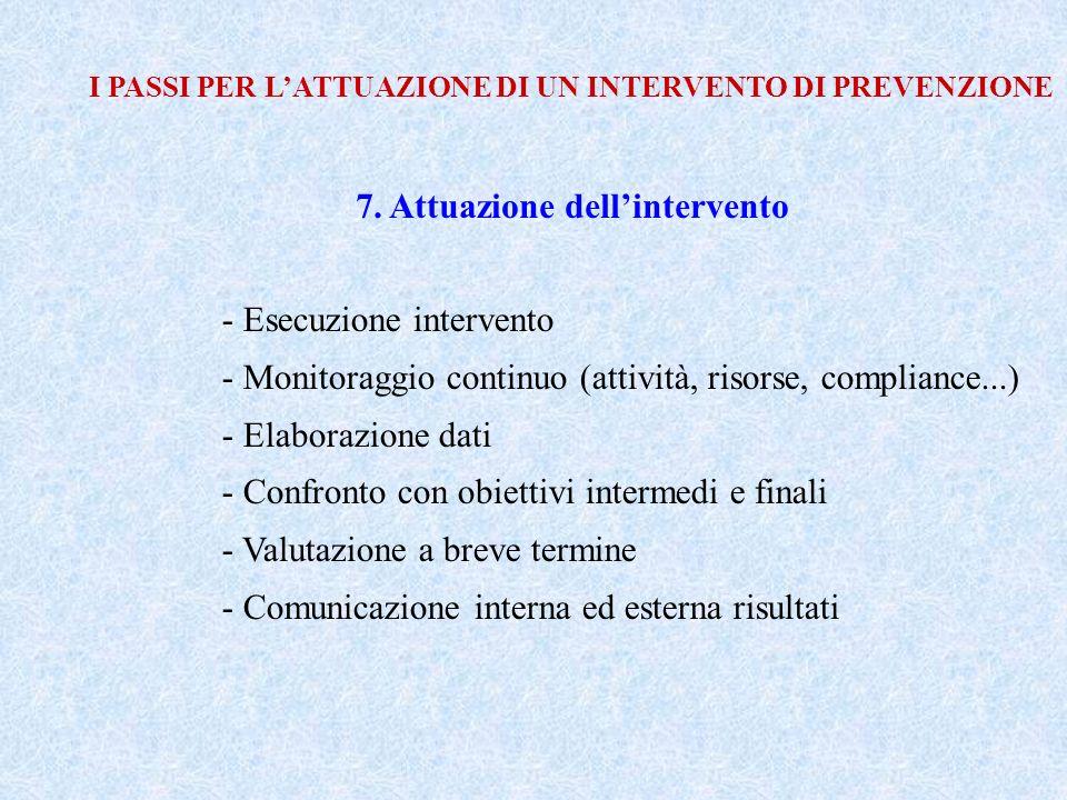 - Esecuzione intervento - Monitoraggio continuo (attività, risorse, compliance...) - Elaborazione dati - Confronto con obiettivi intermedi e finali -