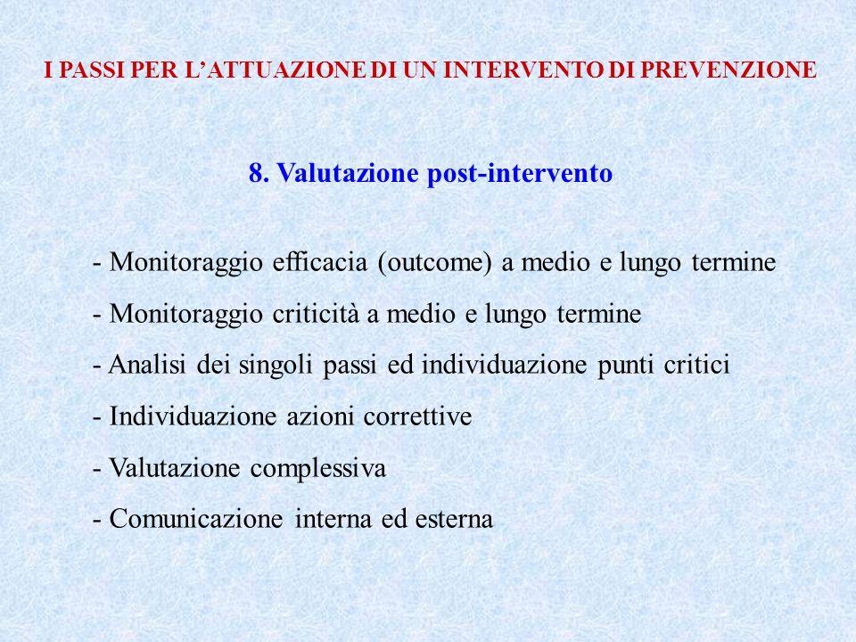 I PASSI PER LATTUAZIONE DI UN INTERVENTO DI PREVENZIONE - Monitoraggio efficacia (outcome) a medio e lungo termine - Monitoraggio criticità a medio e