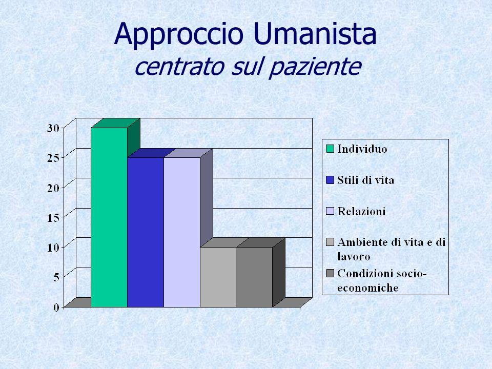 Approccio Umanista centrato sul paziente