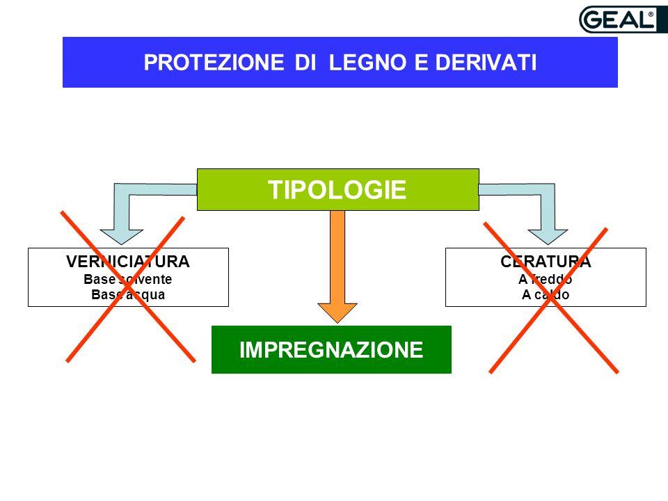 SENSIBILIZZANTE TOSSICO PER LA RIPRODUZIONE MUTAGENO CANCEROGENO TOSSICO MOLTO TOSSICO NESSUN PRODOTTO GEAL NESSUN SIMBOLO SERVICE SOLVACID, SERVICE LINFOSOLV, LINFOBELLO, LINFOLUCE LINFOCERA Classificazione dei prodotti chimici secondo le direttive CE