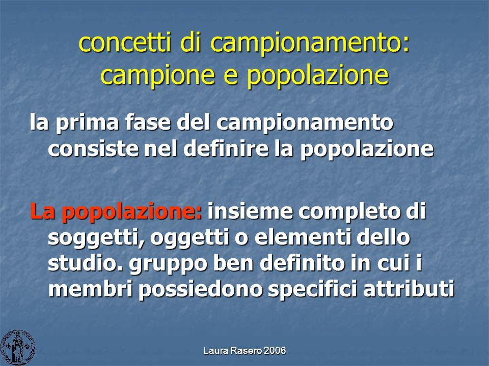 Laura Rasero 2006 concetti di campionamento: campione e popolazione la prima fase del campionamento consiste nel definire la popolazione La popolazion