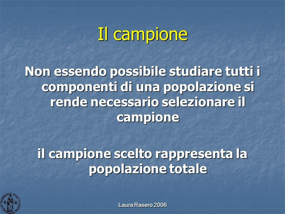 Laura Rasero 2006 Il campione Non essendo possibile studiare tutti i componenti di una popolazione si rende necessario selezionare il campione il camp