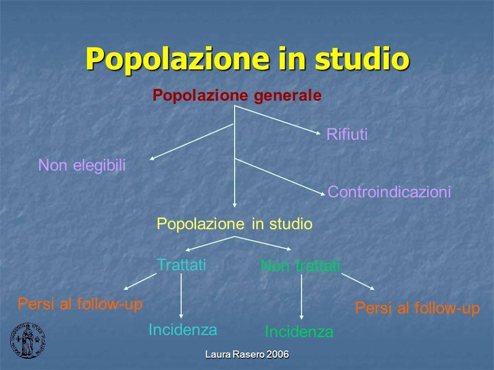 Laura Rasero 2006 Popolazione in studio Popolazione generale Rifiuti Controindicazioni Persi al follow-up Popolazione in studio Trattati Non trattati Persi al follow-up Incidenza Non elegibili