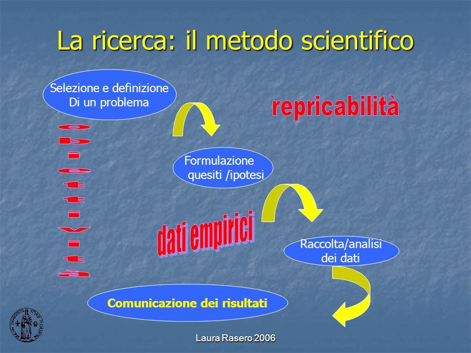 Laura Rasero 2006 La ricerca: il metodo scientifico Selezione e definizione Di un problema Formulazione quesiti /ipotesi Raccolta/analisi dei dati Com