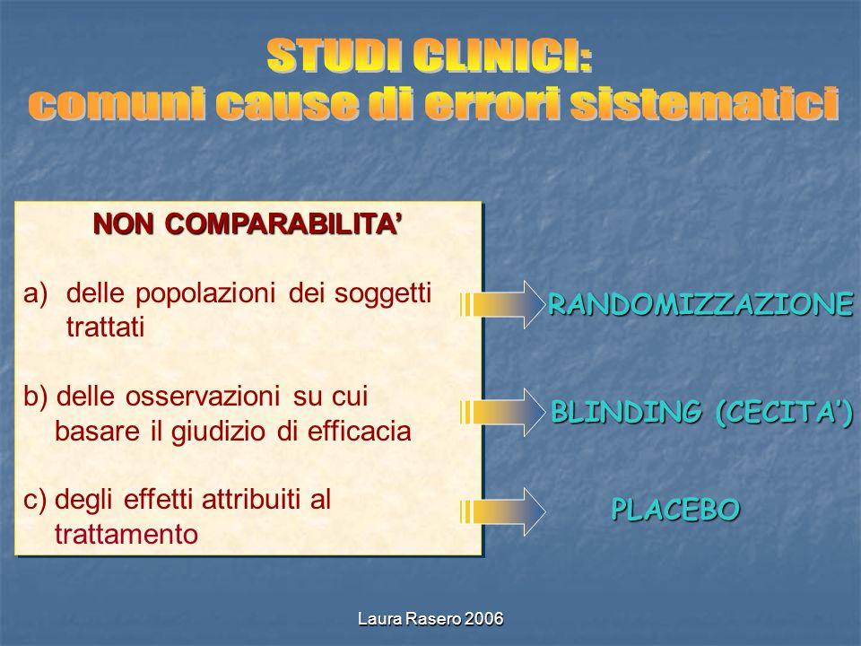 Laura Rasero 2006 NON COMPARABILITA a)delle popolazioni dei soggetti trattati b) delle osservazioni su cui basare il giudizio di efficacia c) degli ef