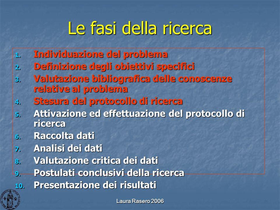 Laura Rasero 2006 Le fasi della ricerca 1. Individuazione del problema 2. Definizione degli obiettivi specifici 3. Valutazione bibliografica delle con