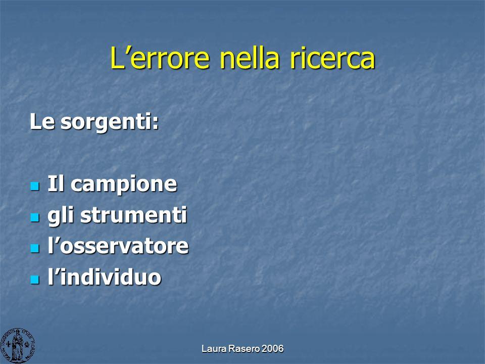 Laura Rasero 2006 Lerrore nella ricerca Le sorgenti: Il campione Il campione gli strumenti gli strumenti losservatore losservatore lindividuo lindivid