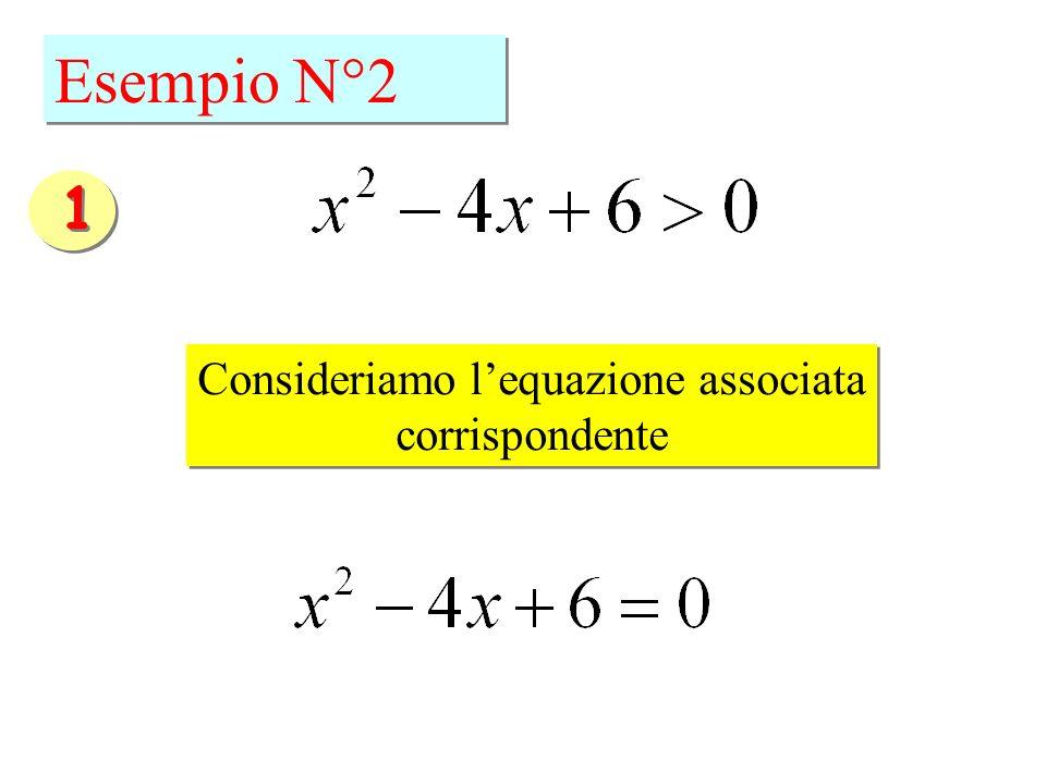Consideriamo lequazione associata corrispondente Consideriamo lequazione associata corrispondente Esempio N°2 1 1