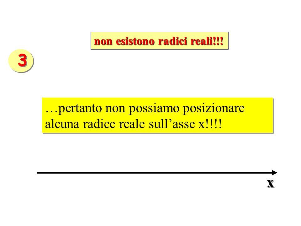 non esistono radici reali!!! …pertanto non possiamo posizionare alcuna radice reale sullasse x!!!! x x 3 3