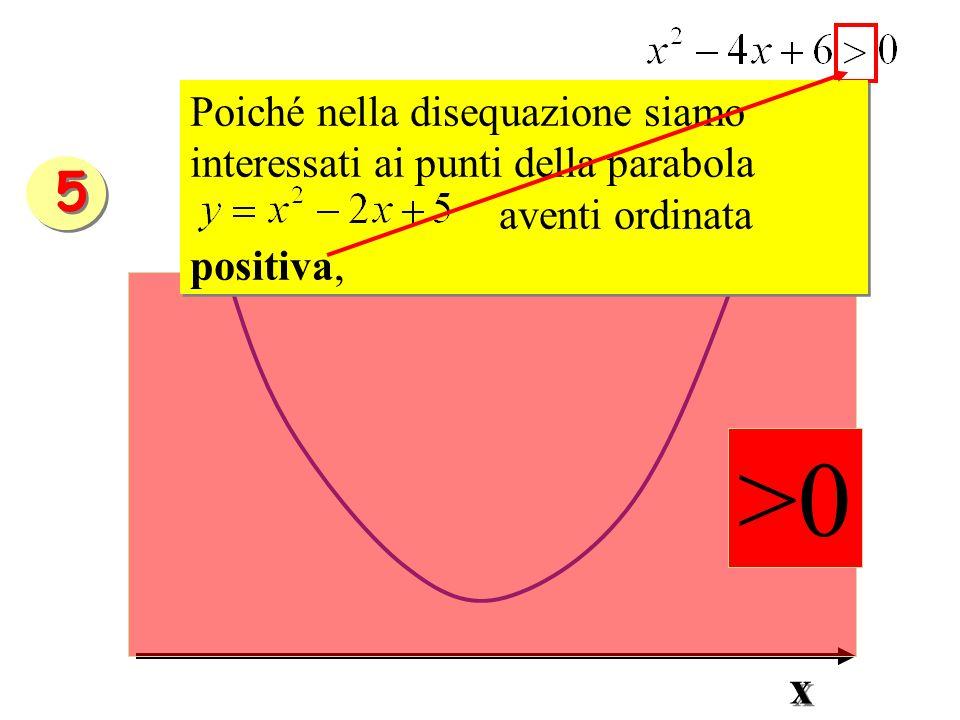 >0 Poiché nella disequazione siamo interessati ai punti della parabola aventi ordinata positiva, Poiché nella disequazione siamo interessati ai punti