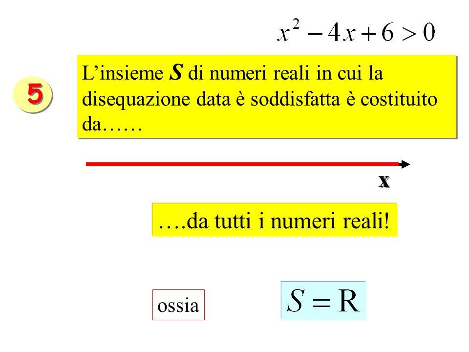 ossia ….da tutti i numeri reali! Linsieme S di numeri reali in cui la disequazione data è soddisfatta è costituito da…… x x 5 5