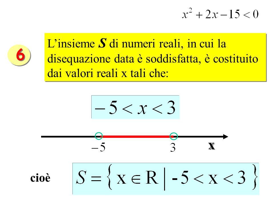 Linsieme S di numeri reali, in cui la disequazione data è soddisfatta, è costituito dai valori reali x tali che: cioè x x 6 6