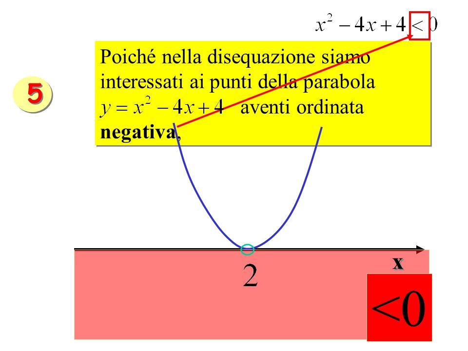 Poiché nella disequazione siamo interessati ai punti della parabola aventi ordinata negativa, Poiché nella disequazione siamo interessati ai punti del