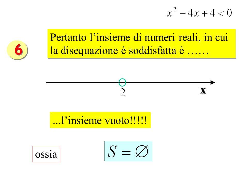 Pertanto linsieme di numeri reali, in cui la disequazione è soddisfatta è …… ossia...linsieme vuoto!!!!! x x 6 6