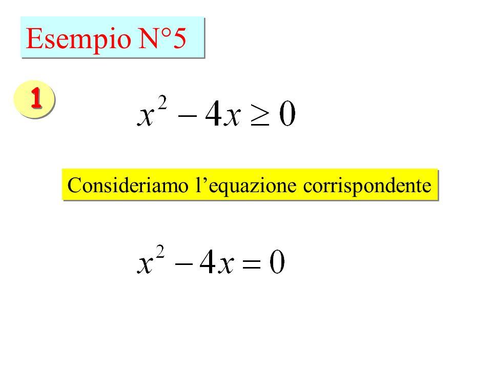 Esempio N°5 Consideriamo lequazione corrispondente 1 1