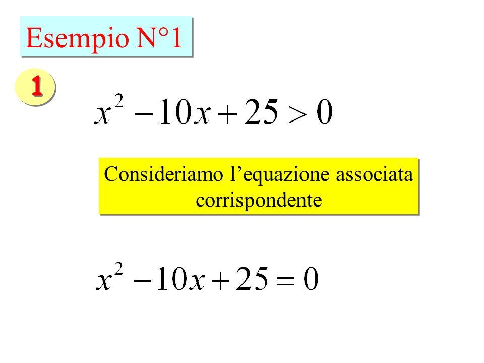 Esempio N°1 Consideriamo lequazione associata corrispondente Consideriamo lequazione associata corrispondente 1 1