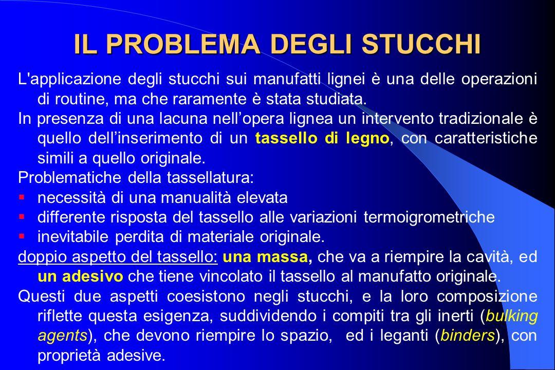 IL PROBLEMA DEGLI STUCCHI L'applicazione degli stucchi sui manufatti lignei è una delle operazioni di routine, ma che raramente è stata studiata. In p