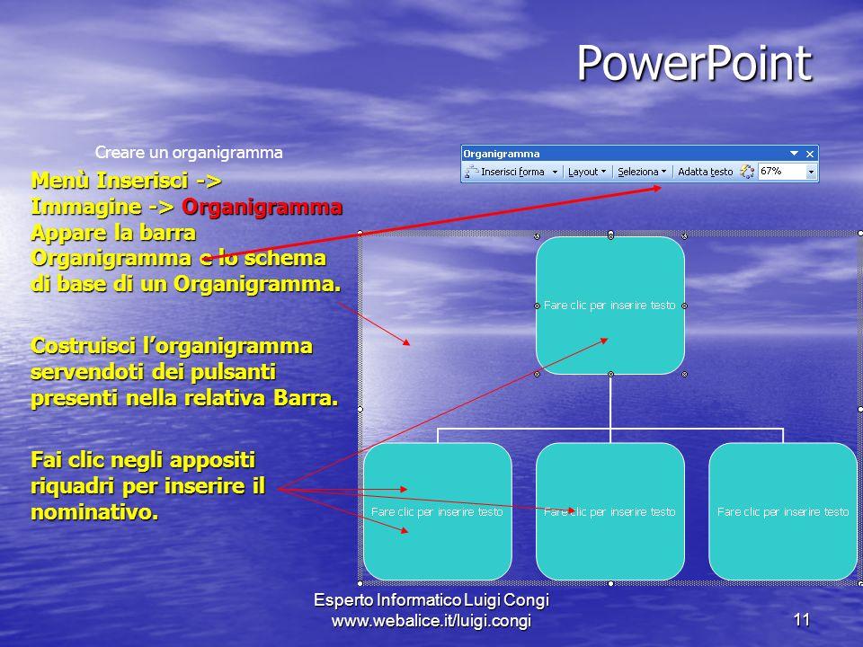 Esperto Informatico Luigi Congi www.webalice.it/luigi.congi11 PowerPoint Creare un organigramma Menù Inserisci -> Immagine -> Organigramma Appare la barra Organigramma e lo schema di base di un Organigramma.