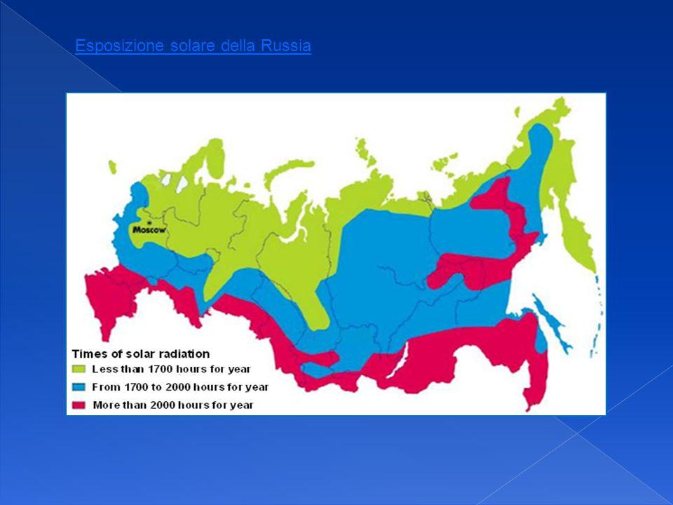Esposizione solare della Russia
