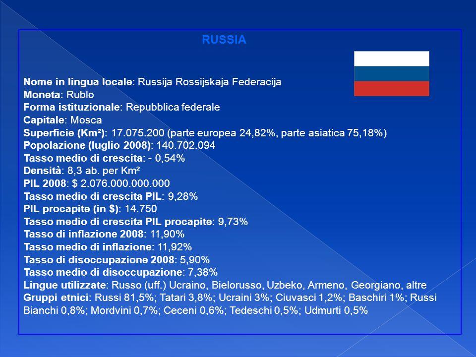 RUSSIA Nome in lingua locale: Russija Rossijskaja Federacija Moneta: Rublo Forma istituzionale: Repubblica federale Capitale: Mosca Superficie (Km²):