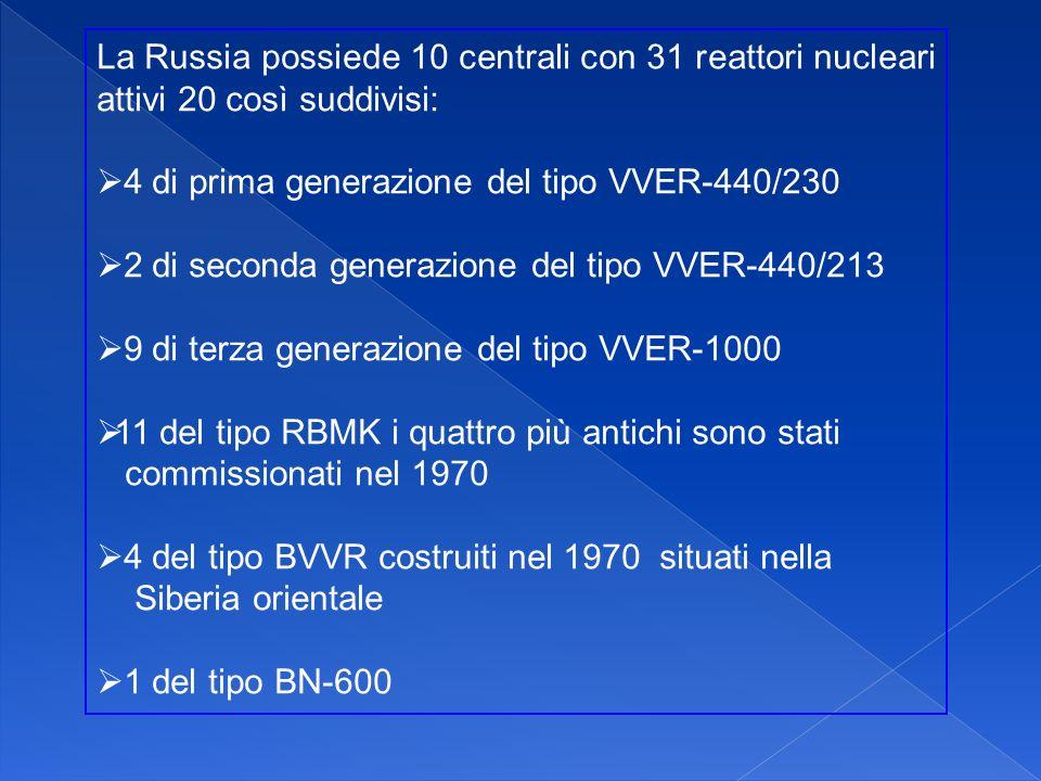 La Russia possiede 10 centrali con 31 reattori nucleari attivi 20 così suddivisi: 4 di prima generazione del tipo VVER-440/230 2 di seconda generazion