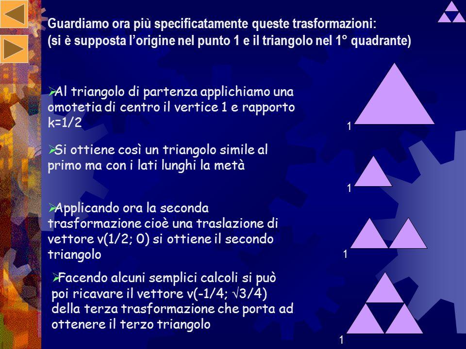 Guardiamo ora più specificatamente queste trasformazioni: (si è supposta lorigine nel punto 1 e il triangolo nel 1° quadrante) Al triangolo di partenz
