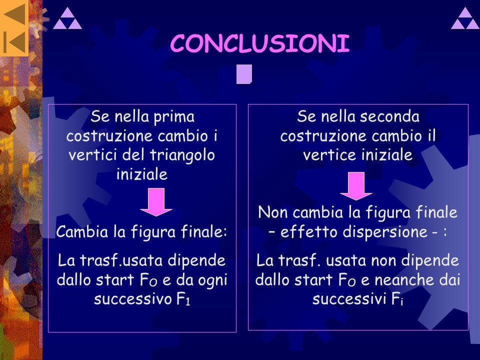 CONCLUSIONI Se nella prima costruzione cambio i vertici del triangolo iniziale Cambia la figura finale: La trasf.usata dipende dallo start F O e da og